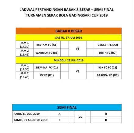 Undian 8 Besar Gadingsari Cup 2019: Basoka FC Kembali Bertemu KK FC