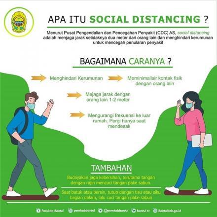 Apa Itu Social Distancing ?